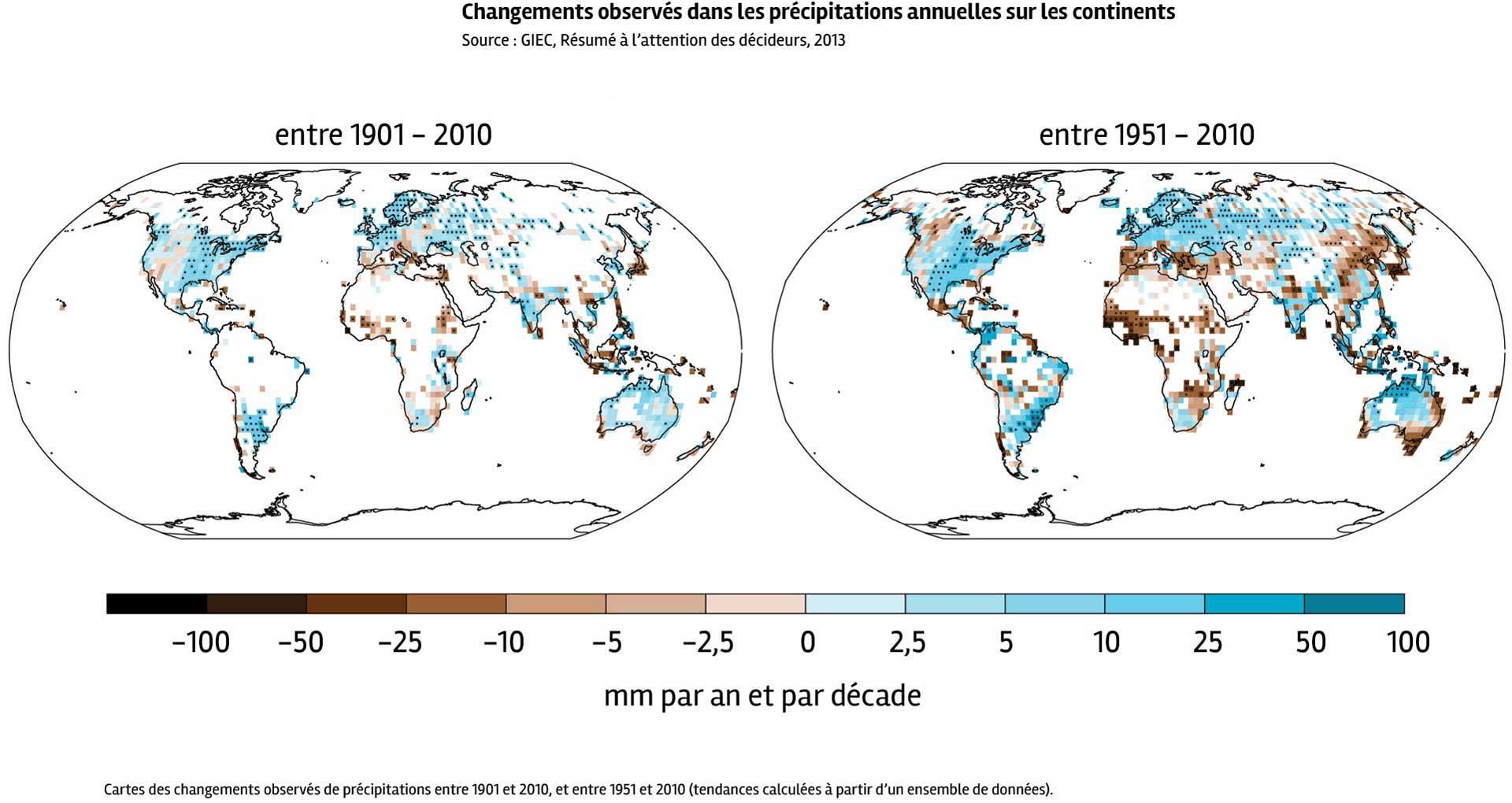 precipitation1901-2012